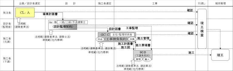 furu02デジュール